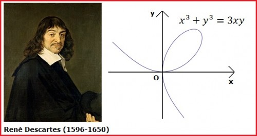 http://www.metro.org.br/wp-content/uploads/2014/03/Descartes-500x266.jpg